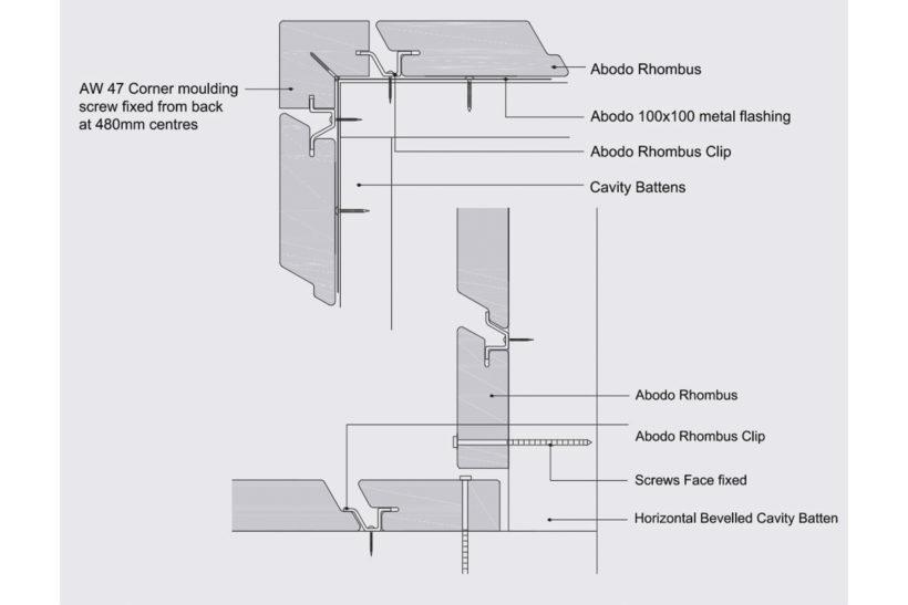 Rainscreen cladding systems Abodo Wood 2