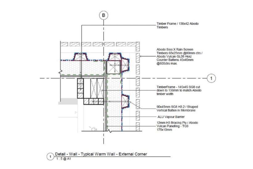 Rainscreen cladding systems 3